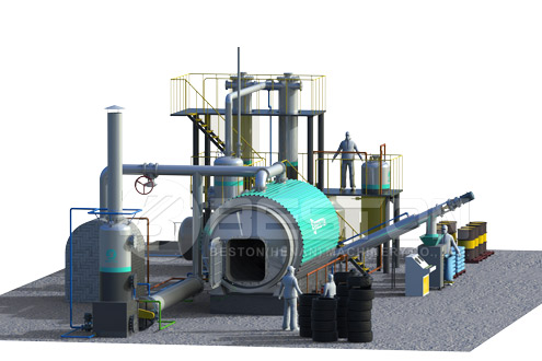 Waste Plastic Pyrolysis Plant for Sale - Fair Price | Cost
