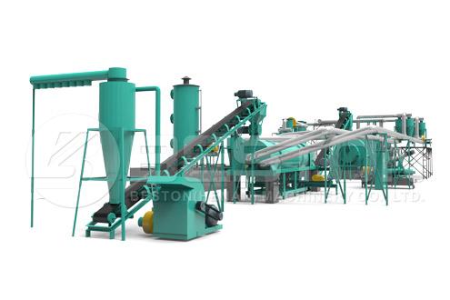 3D Biomass Pyrolysis Plant