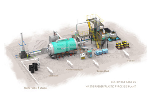 Beston Plastic Pyrolysis Equipment 3D Model